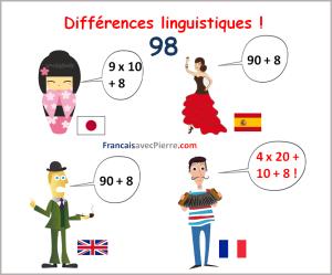 leren tellen in het Frans
