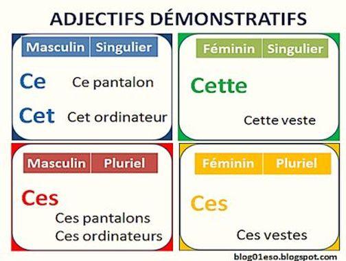 dat vertalen in het Frans