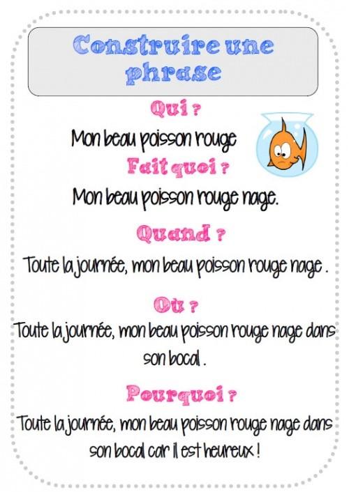 Frans leren schrijven